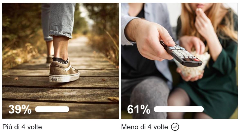 Quante volte cammini alla settimana? Ecco i risultato del sondaggio.